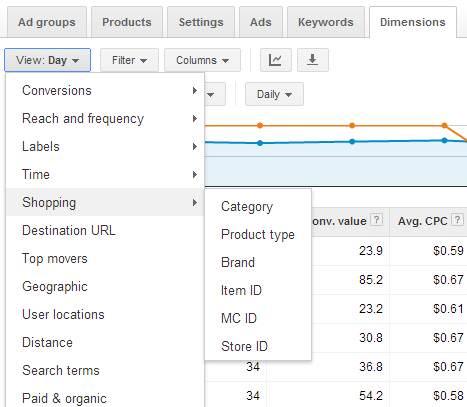 Google Shopping reports screenshot
