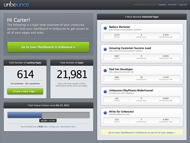 Unbounce Digital Marketing Tool