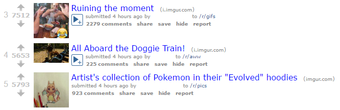 top reddit frontpage content