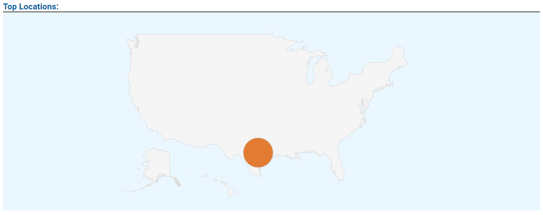 Google Analytics live tracking