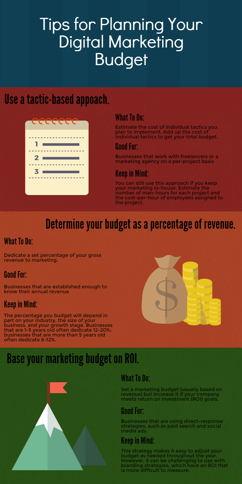 Digital Marketing Budget Tips Infographic
