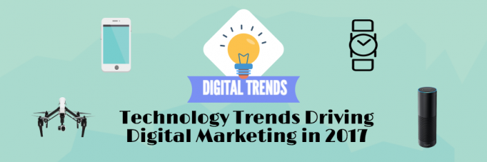 technology in digital marketing leverage featured