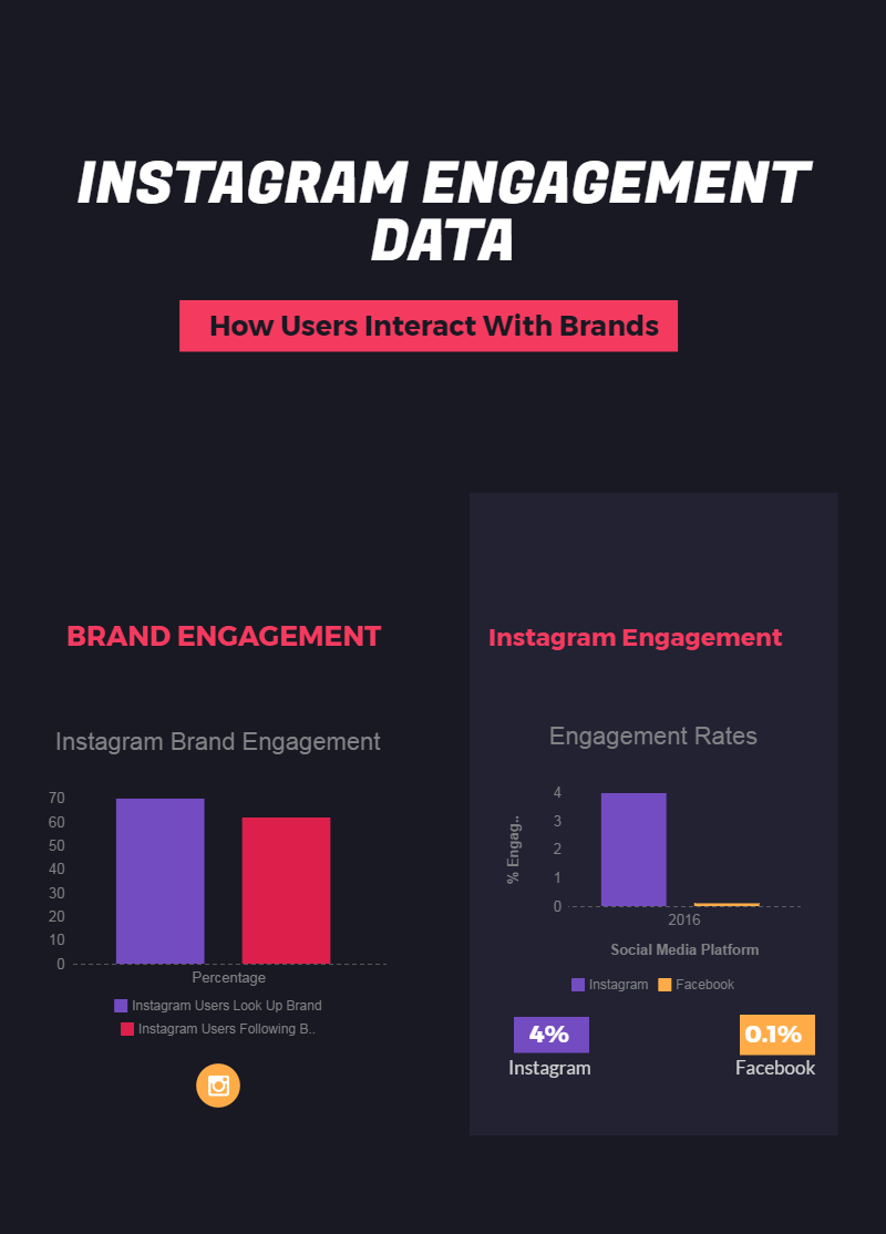 instagram marketing stats