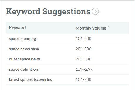 related keyword suggestions from moz keyword research tool