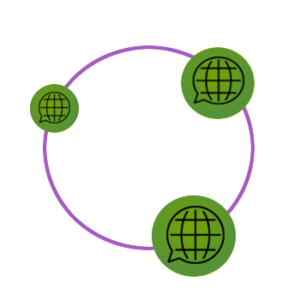 influencer network concept of online branding strategies