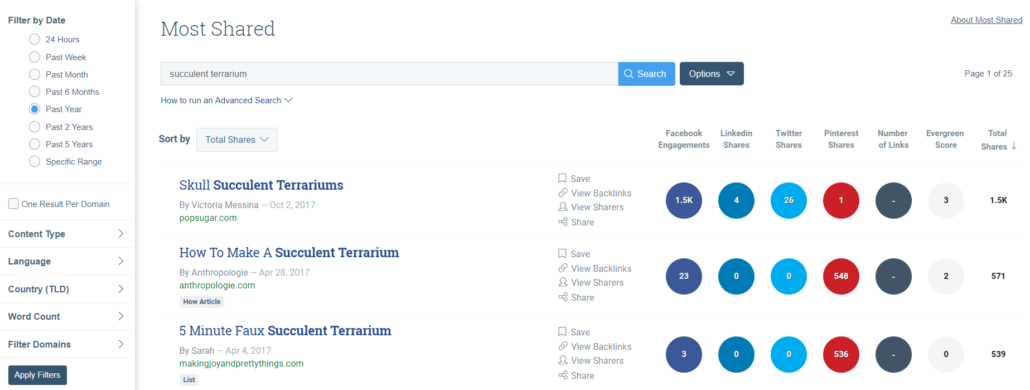 Buzzsumo most shared screenshot